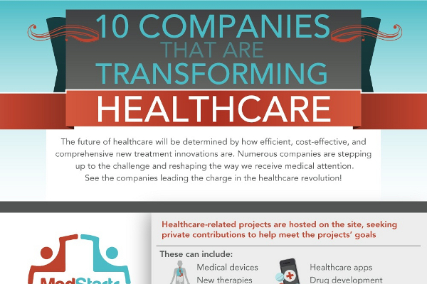 200 Ideas for Health Care Company Names - BrandonGaille com