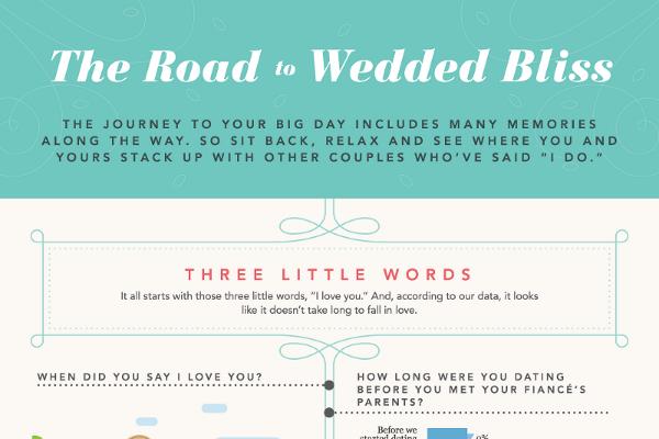 62 Jewish Wedding Toasts Brandongaille Com