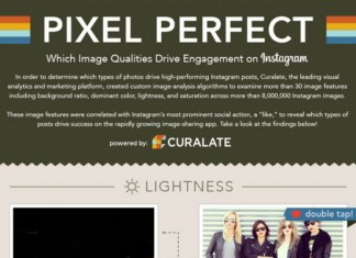 7 Types of Instagram Photos Styles that Get Shared the Most