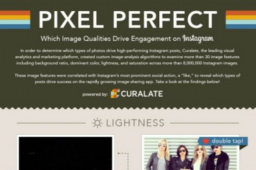 7 Types of Instagram Photo Styles that Get Shared the Most