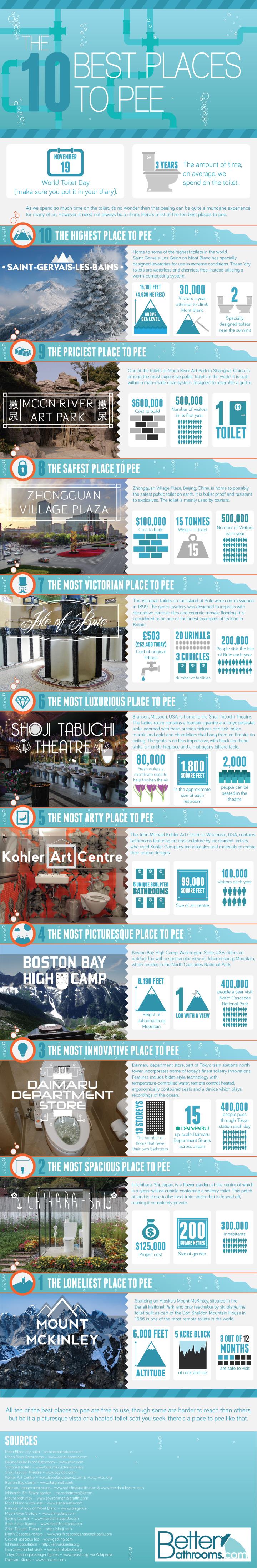 Best-Public-Restrooms