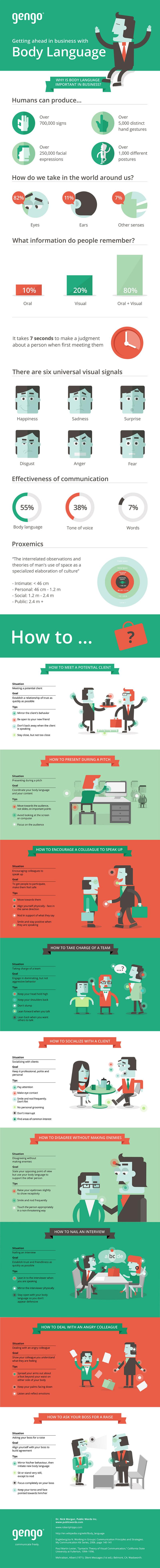 Business-Body-Language