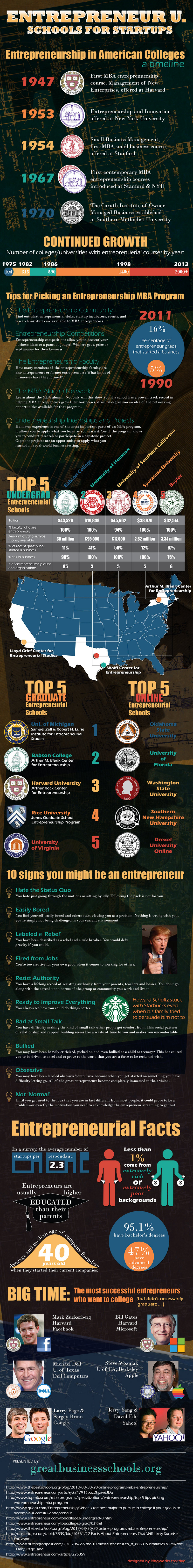 College-Entrepreneurship-Programs