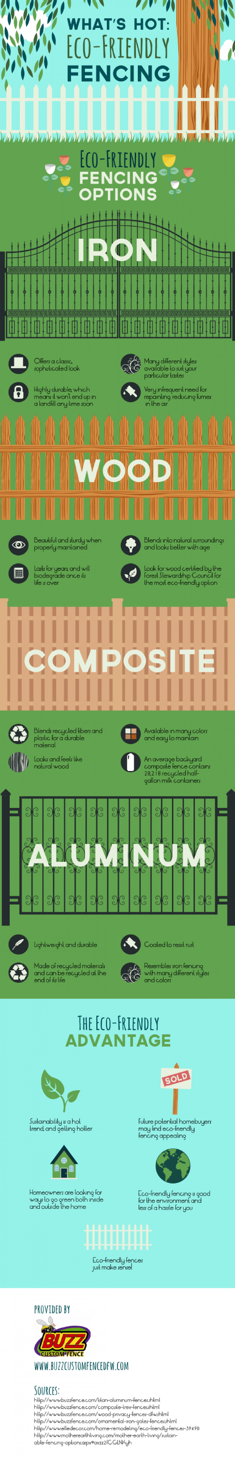 EcoFriendly Fencing Choices