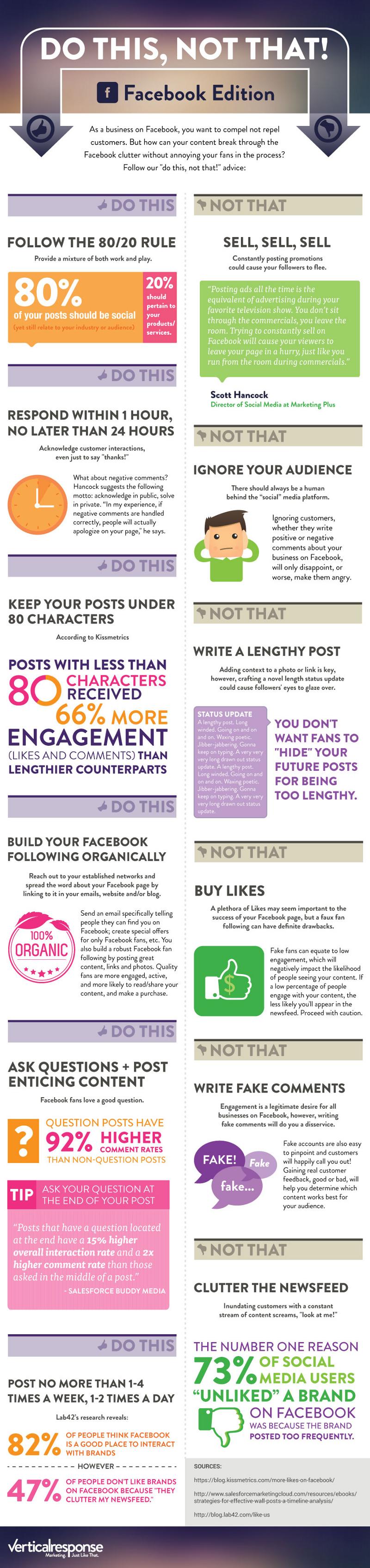Facebook-Page-Management