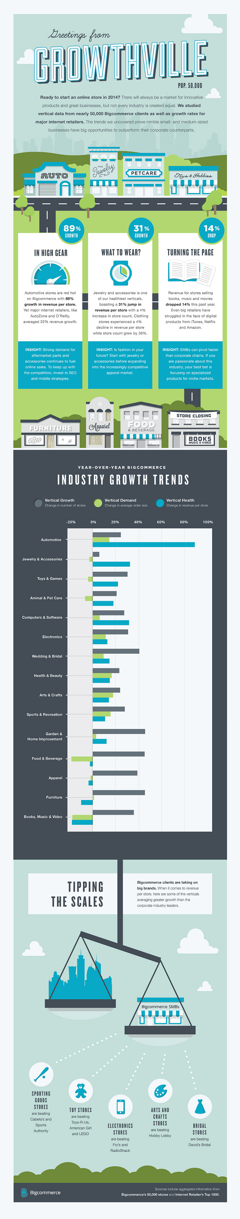 Fastest-Growing-Industries