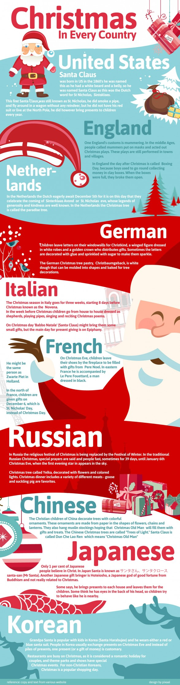 Global Christmas Traditions