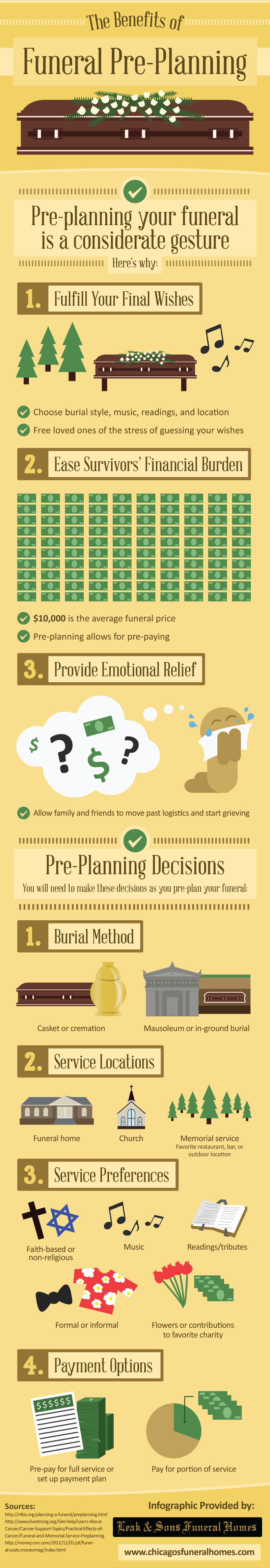 Guide to Pre Planning a Funeral