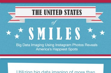 Happiest Cities in US Based on Instagram Photos with Smiles
