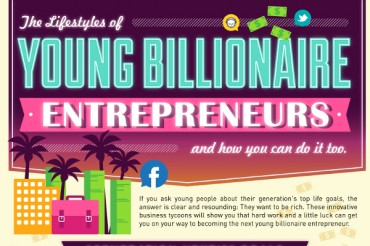 How 5 Young Entrepreneurs Became Billionaires