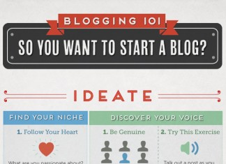 How to Make a Successful Blog