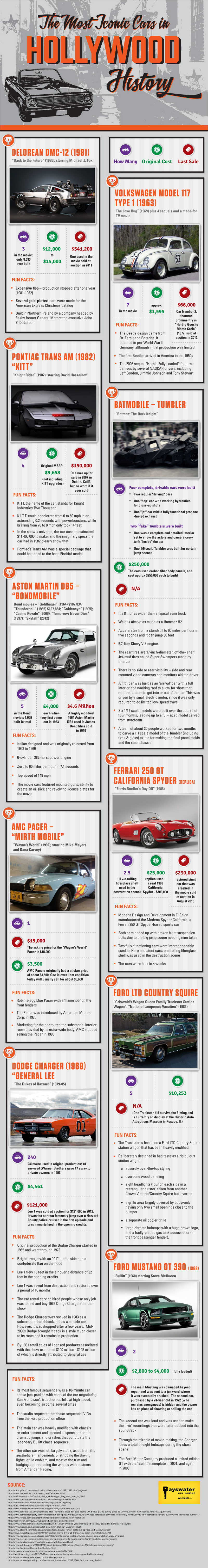 Iconic-Cars-from-Movies