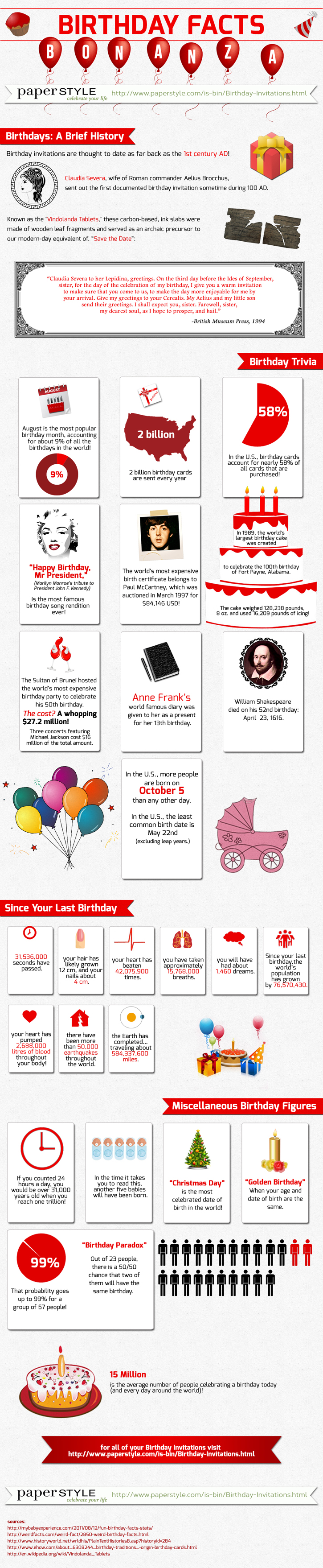 Interesting Facts About Birthdays