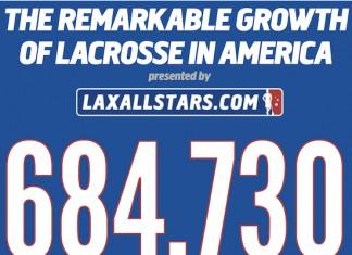 List of 40 Cool Lacrosse Team Names
