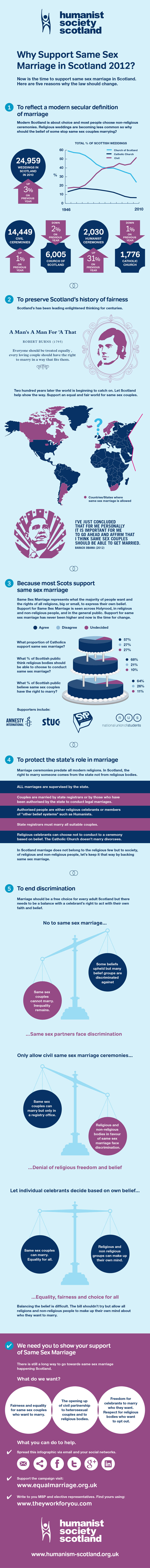 Scotland-Same-Sex-Marriage-Argument