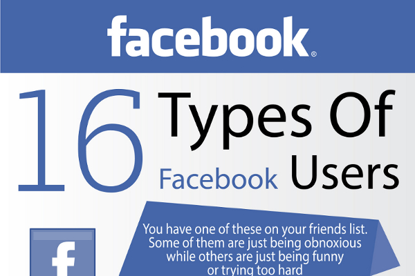 types of facebook users If you use facebook, chances are you've encountered a few of these before the oatmeal share this more stuff latest things random comics browse more comics.