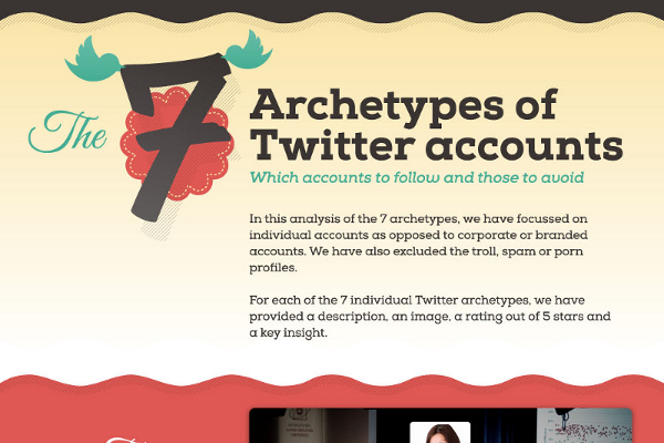 The 7 Types of Twitter Accounts
