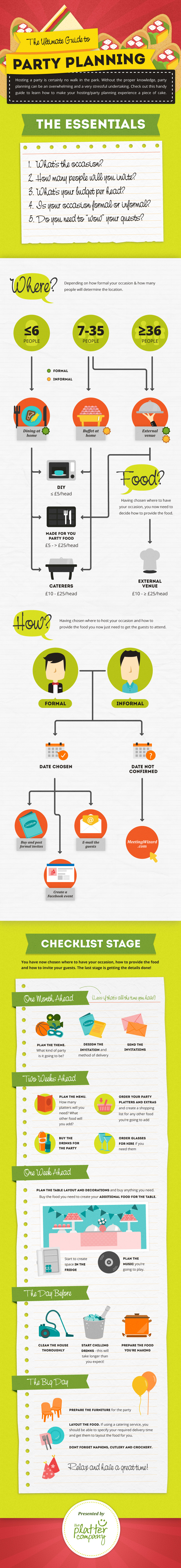 Ultimate Guide to Party Planning