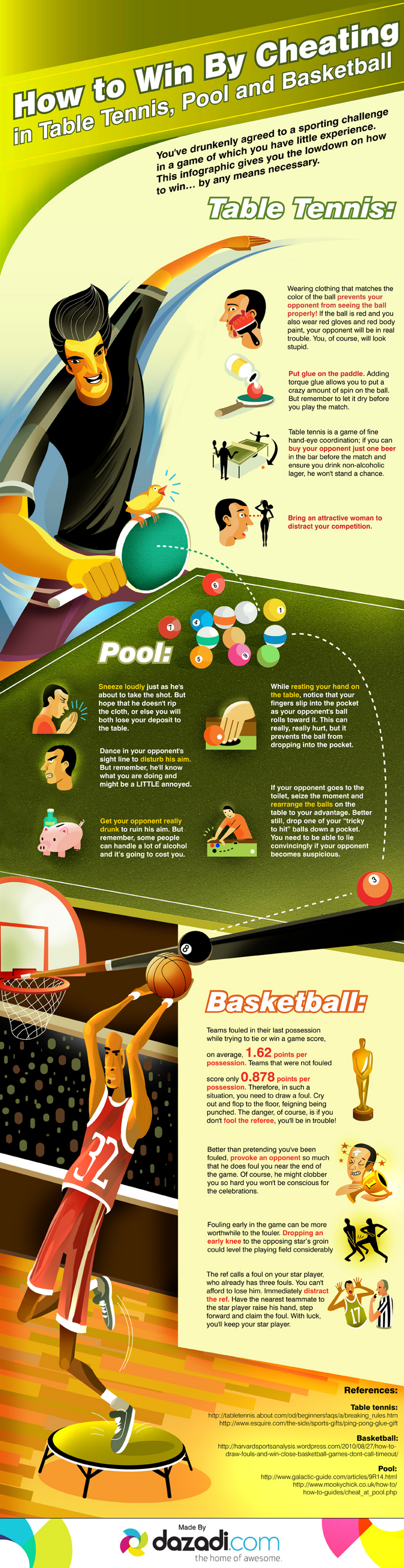 Winning Pool Strategies