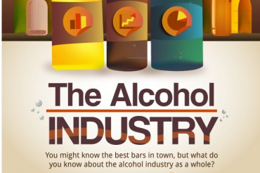 10 Alcoholic Beverage Industry Statistics and Trends