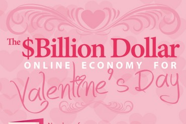 10 Cool Valentine's Day Statistics and Facts