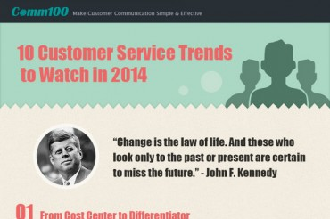 10 Customer Service Trends to Use in Your Business