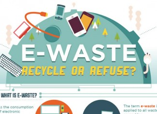 10 Industrial Waste Statistics and Trends