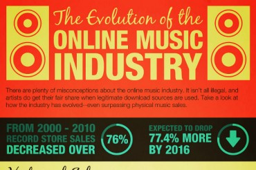 10 Music Industry Sales Statistics