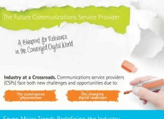 10 Telecommunications Industry Statistics