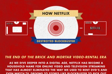 10 Unsettling DVD Sales Statistics and Trends