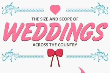 10 Charming Wedding Industry Statistics