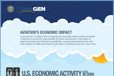 11 Aviation Industry Statistics and Trends