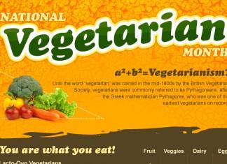 11 Awesome Vegetarian Statistics