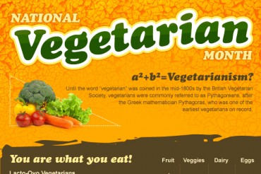 11 Awesome Vegetarian Statistics