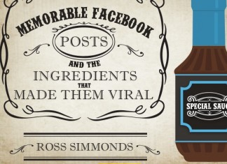 11 Examples of Facebook Viral Marketing Success