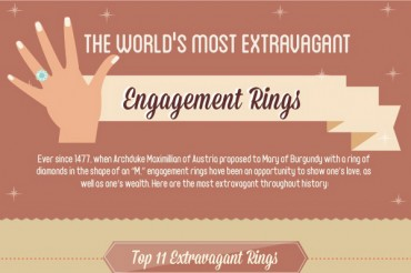 11 Most Expensive Celebrity Engagement Rings Ever