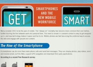 11 Smartphone Industry Statistics
