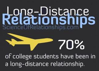 13 Long Distance Relationship Statistics