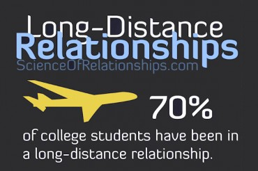 13 Long Distance Relationship Statistics