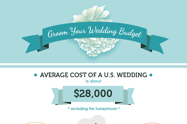 Best Wedding Invitations Wording as awesome invitations layout