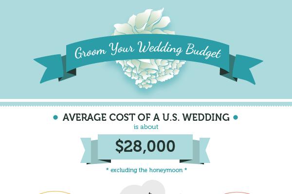 12 non traditional wedding invitation wording ideas, Wedding invitations