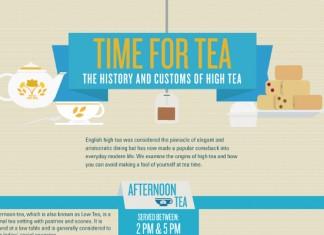 14 Mad Hatter Tea Party Invitation Wording Ideas
