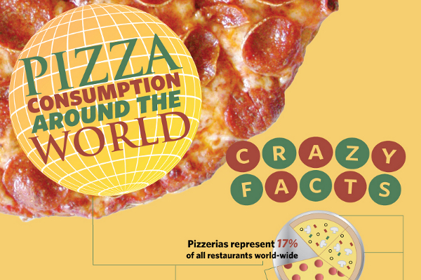 14 Pizza Industry Statistics and Trends
