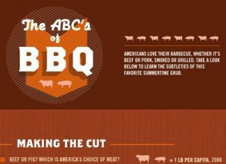 15 Pig Roast Invitation Wording Samples