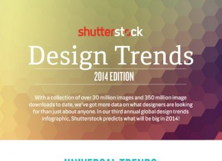 15 Webdesign Trends that are Making this Year Visually Stunning