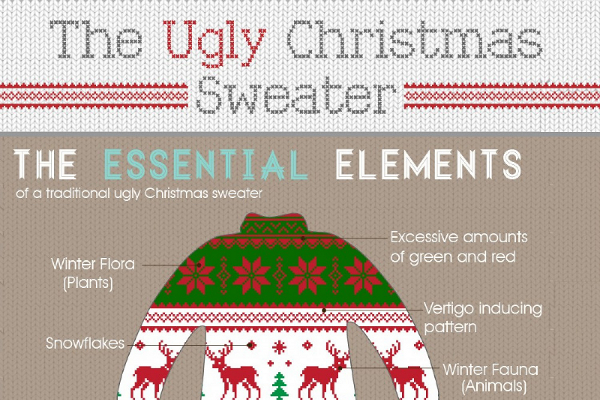 16 Ugly Christmas Sweater Party Invitation Wording Ideas