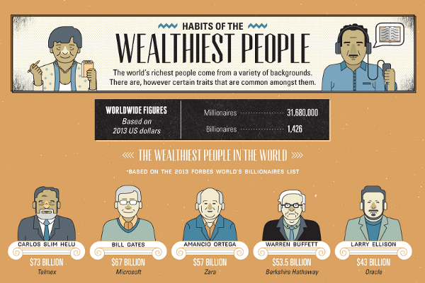 19 Habits of Really Rich People