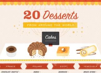 20 Best Desserts in the World