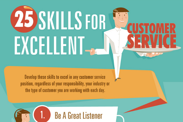 21 Good Customer Service Team Names - BrandonGaille.com