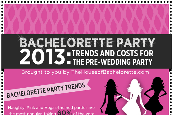 21 Bachelorette Party Invite Wording Ideas | BrandonGaille.com